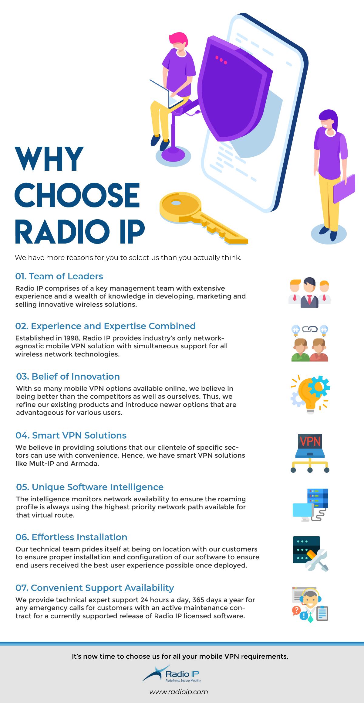Why Choose Radio IP