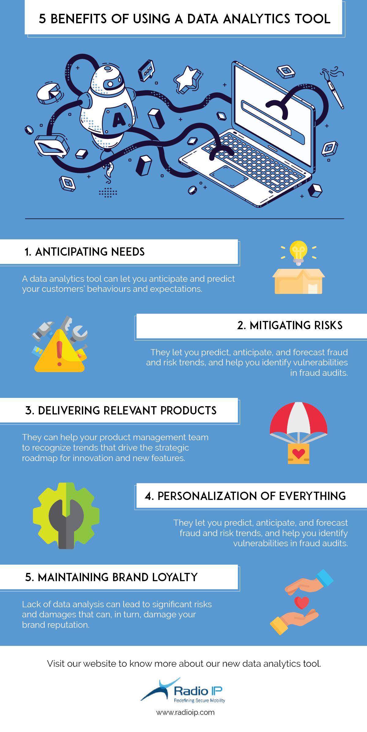 Benefits of Using A Data Analytics Tool