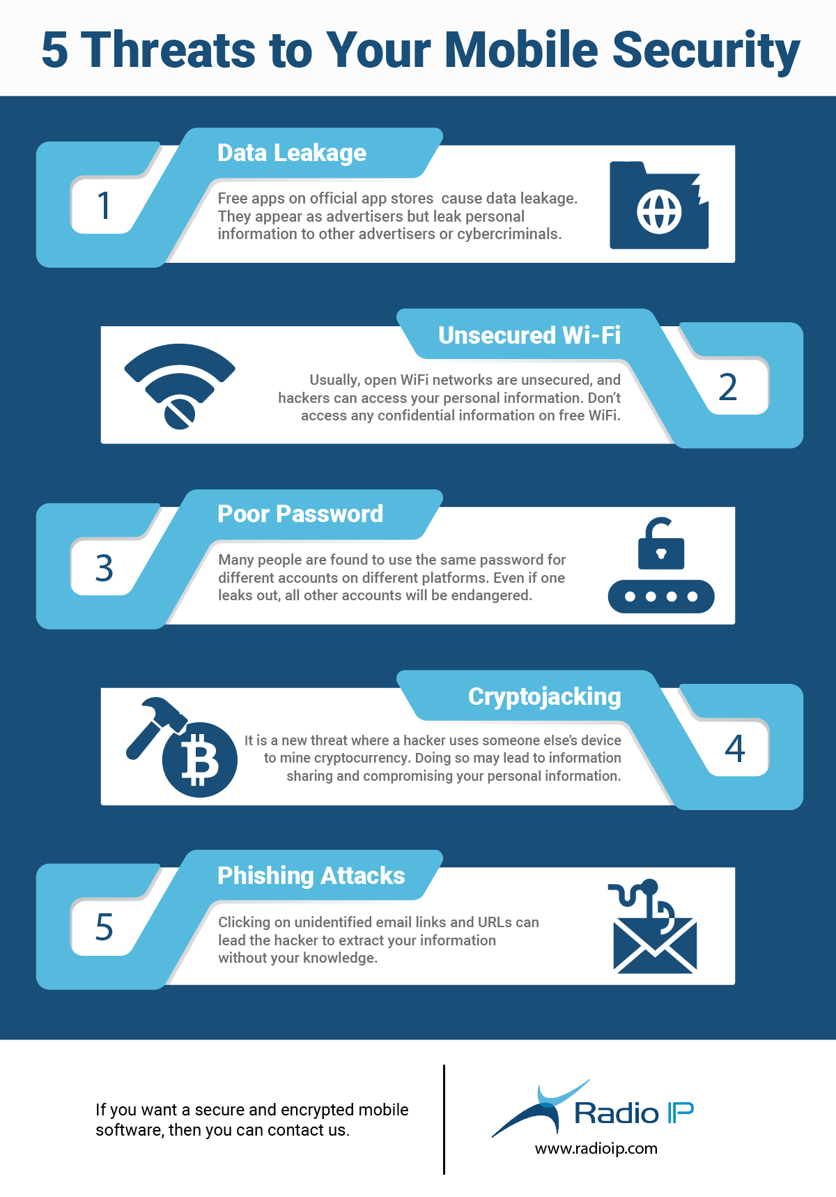 Threats to Your Mobile Security