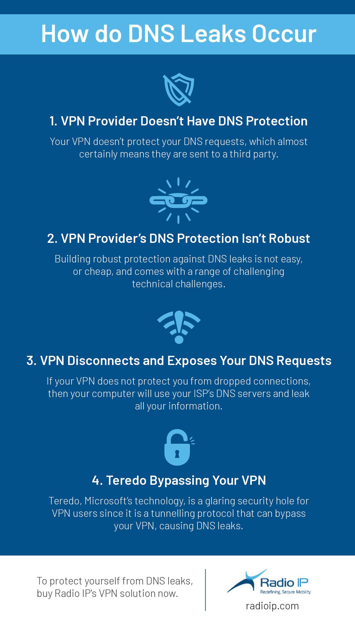 How Do DNS Leaks Occur