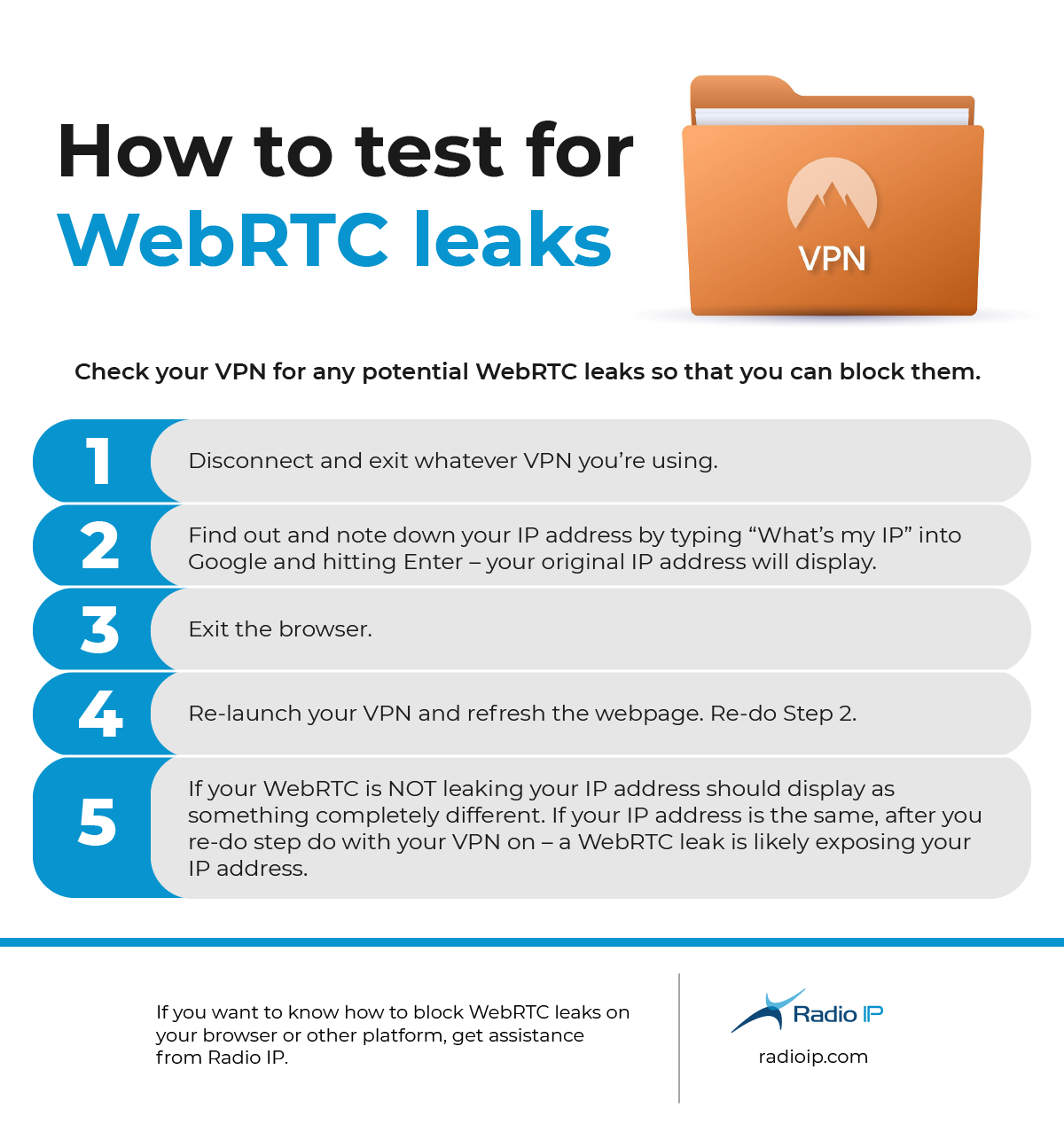 How to Test for WebRTC Leaks