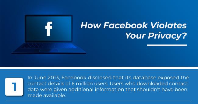 Facebook Violates