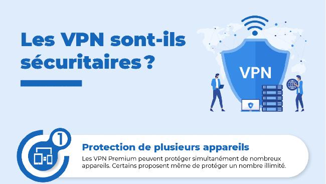 Safe VPNs
